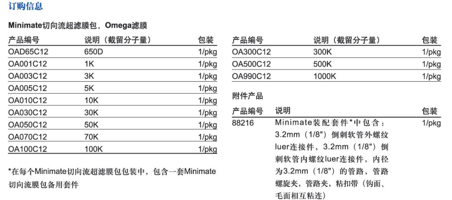 OA100C12-Pall Minimate小型超滤膜包 生物制品浓缩-超滤膜包