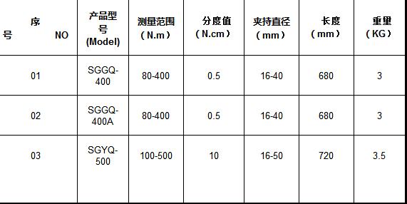 SGGQ数显钢筋扭矩扳手100-300N.m