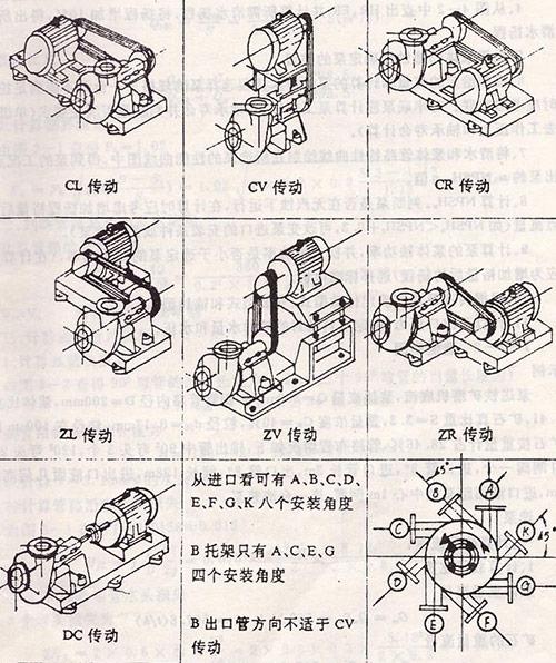 渣浆泵传动方式图解