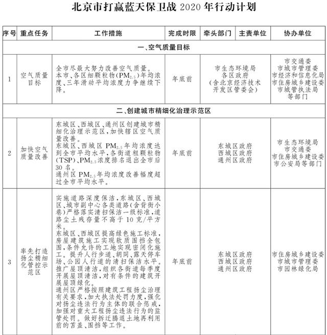 http://www.hjw123.com/shengtaibaohu/73267.html