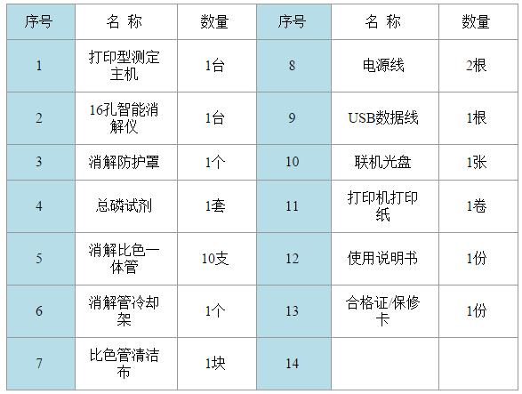 总磷测定仪标配清单