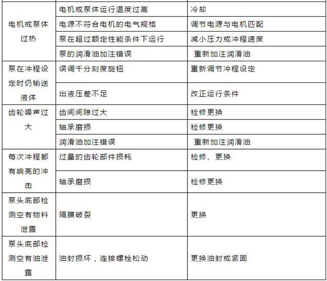 鄂州爆米花機網頁版6CA1-6149789